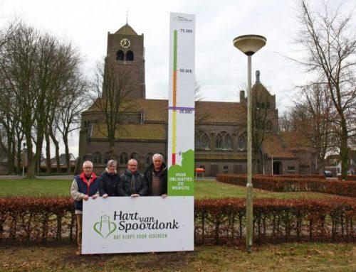 Obligatie Barometer op het kerkplein geplaatst!